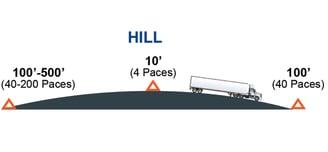 15-HILL