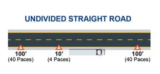 15-UNDIVIDED-STRAIGHT-ROAD
